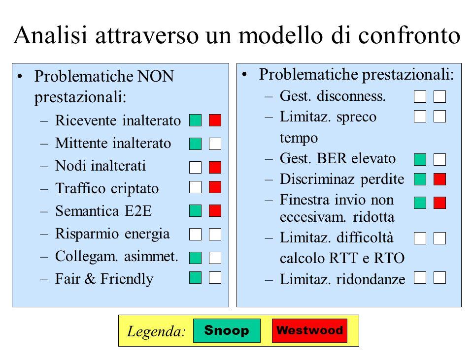 Analisi attraverso un modello di confronto Problematiche NON prestazionali: –Ricevente inalterato –Mittente inalterato –Nodi inalterati –Traffico criptato –Semantica E2E –Risparmio energia –Collegam.