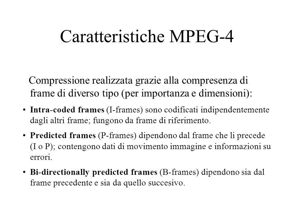Caratteristiche MPEG-4 Compressione realizzata grazie alla compresenza di frame di diverso tipo (per importanza e dimensioni): Intra-coded frames (I-frames) sono codificati indipendentemente dagli altri frame; fungono da frame di riferimento.