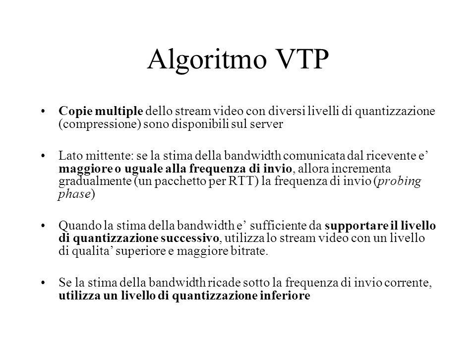 Algoritmo VTP Copie multiple dello stream video con diversi livelli di quantizzazione (compressione) sono disponibili sul server Lato mittente: se la