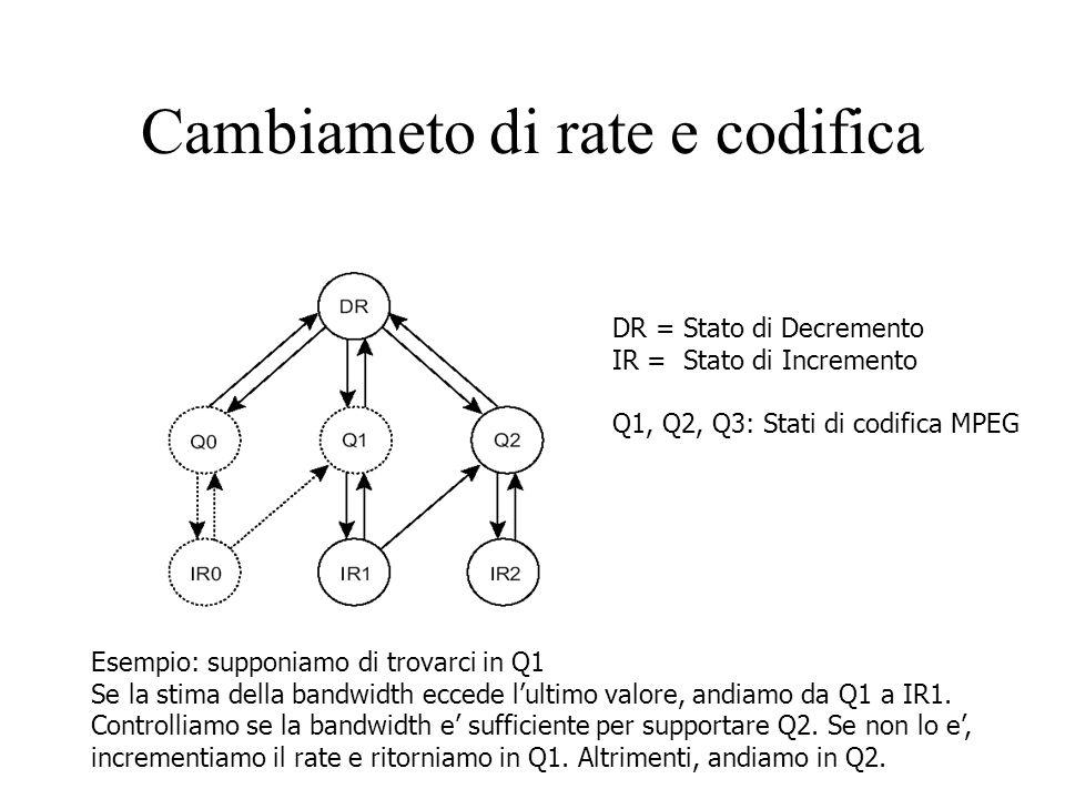 Cambiameto di rate e codifica DR = Stato di Decremento IR = Stato di Incremento Q1, Q2, Q3: Stati di codifica MPEG Esempio: supponiamo di trovarci in Q1 Se la stima della bandwidth eccede l'ultimo valore, andiamo da Q1 a IR1.