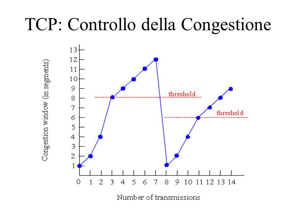TCP: Controllo della Congestione