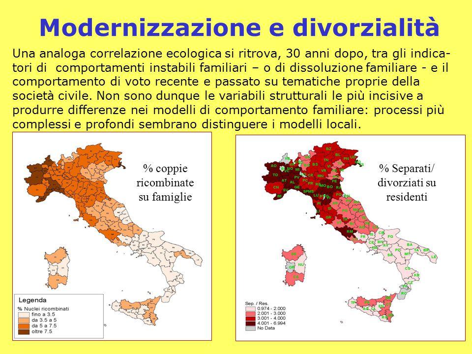 Demos - Storia e Scenari - Lezione 716 Modernizzazione e divorzialità % Separati/ divorziati su residenti % coppie ricombinate su famiglie Una analoga