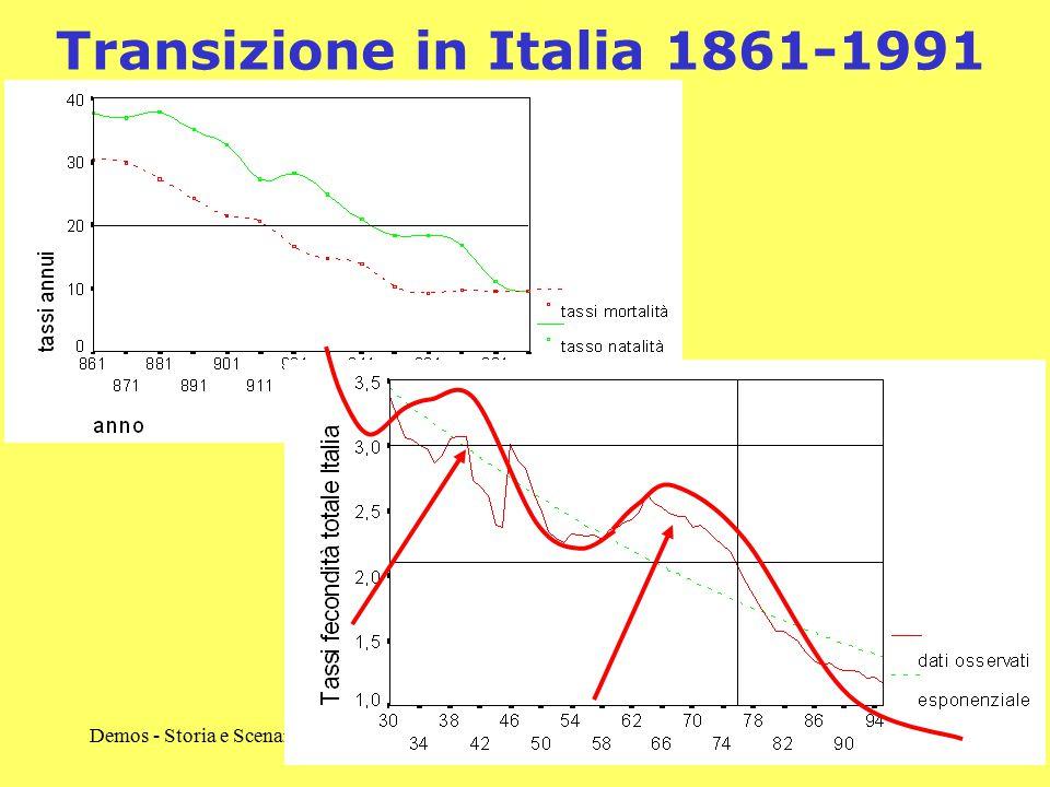 Demos - Storia e Scenari - Lezione 73 Transizione in Italia 1861-1991