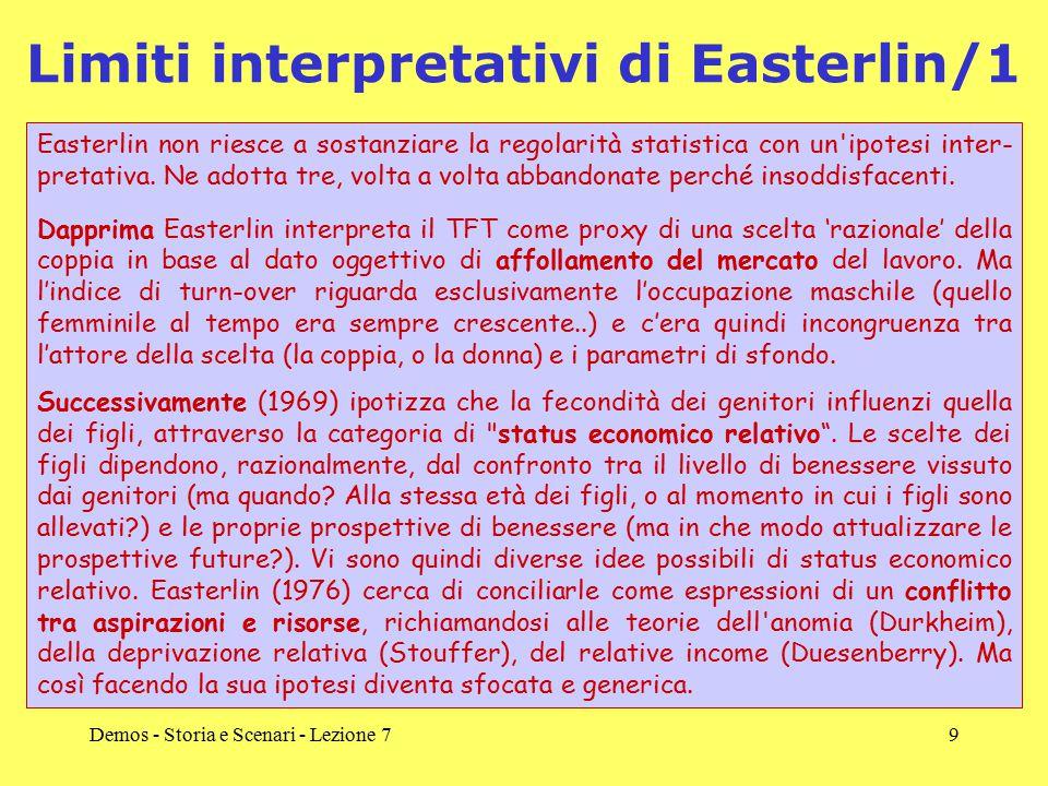 Demos - Storia e Scenari - Lezione 79 Limiti interpretativi di Easterlin/1 Easterlin non riesce a sostanziare la regolarità statistica con un ipotesi inter- pretativa.