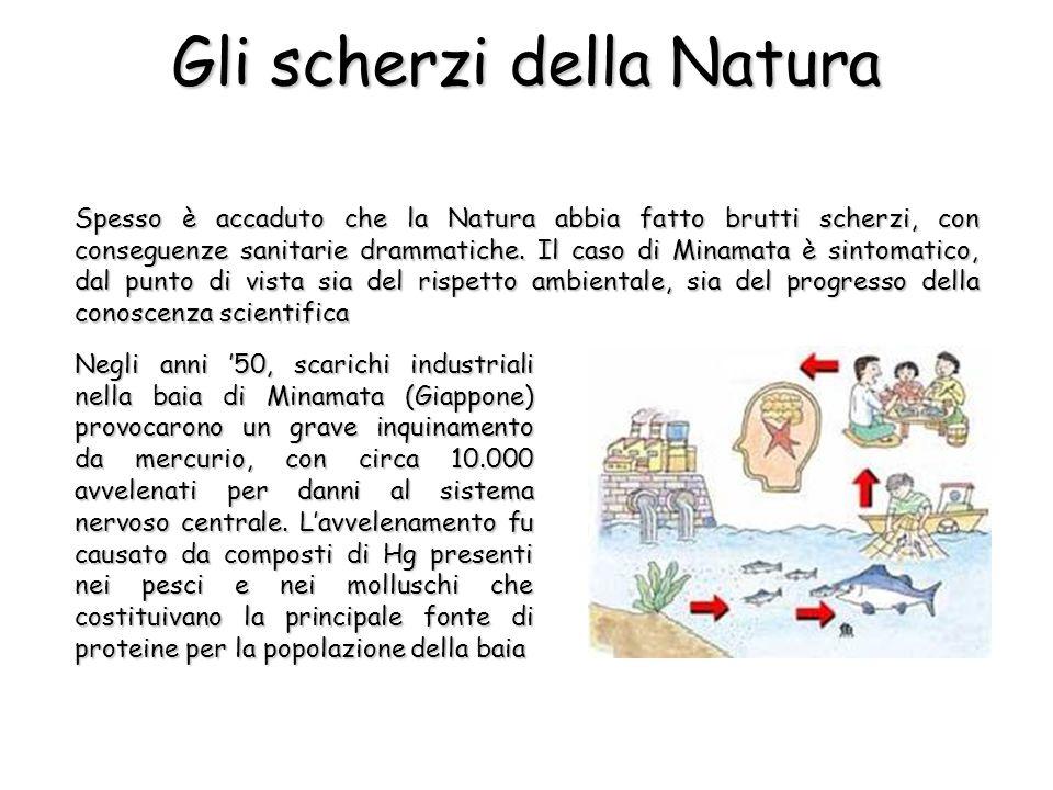 Gli scherzi della Natura Spesso è accaduto che la Natura abbia fatto brutti scherzi, con conseguenze sanitarie drammatiche.