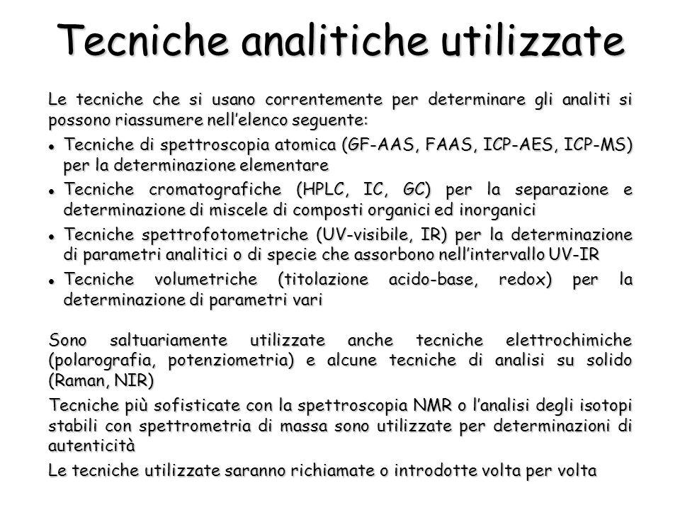 Tecniche analitiche utilizzate Le tecniche che si usano correntemente per determinare gli analiti si possono riassumere nell'elenco seguente: Sono saltuariamente utilizzate anche tecniche elettrochimiche (polarografia, potenziometria) e alcune tecniche di analisi su solido (Raman, NIR) Tecniche più sofisticate con la spettroscopia NMR o l'analisi degli isotopi stabili con spettrometria di massa sono utilizzate per determinazioni di autenticità Le tecniche utilizzate saranno richiamate o introdotte volta per volta Tecniche di spettroscopia atomica (GF-AAS, FAAS, ICP-AES, ICP-MS) per la determinazione elementare Tecniche di spettroscopia atomica (GF-AAS, FAAS, ICP-AES, ICP-MS) per la determinazione elementare Tecniche cromatografiche (HPLC, IC, GC) per la separazione e determinazione di miscele di composti organici ed inorganici Tecniche cromatografiche (HPLC, IC, GC) per la separazione e determinazione di miscele di composti organici ed inorganici Tecniche spettrofotometriche (UV-visibile, IR) per la determinazione di parametri analitici o di specie che assorbono nell'intervallo UV-IR Tecniche spettrofotometriche (UV-visibile, IR) per la determinazione di parametri analitici o di specie che assorbono nell'intervallo UV-IR Tecniche volumetriche (titolazione acido-base, redox) per la determinazione di parametri vari Tecniche volumetriche (titolazione acido-base, redox) per la determinazione di parametri vari
