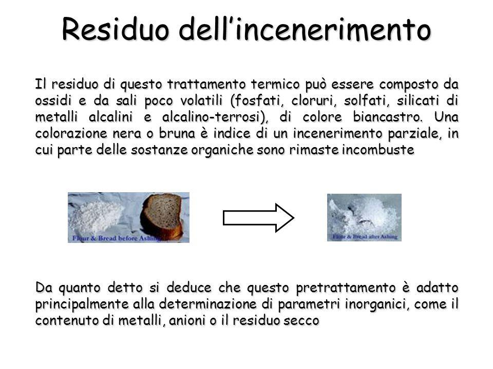 Residuo dell'incenerimento Il residuo di questo trattamento termico può essere composto da ossidi e da sali poco volatili (fosfati, cloruri, solfati, silicati di metalli alcalini e alcalino-terrosi), di colore biancastro.