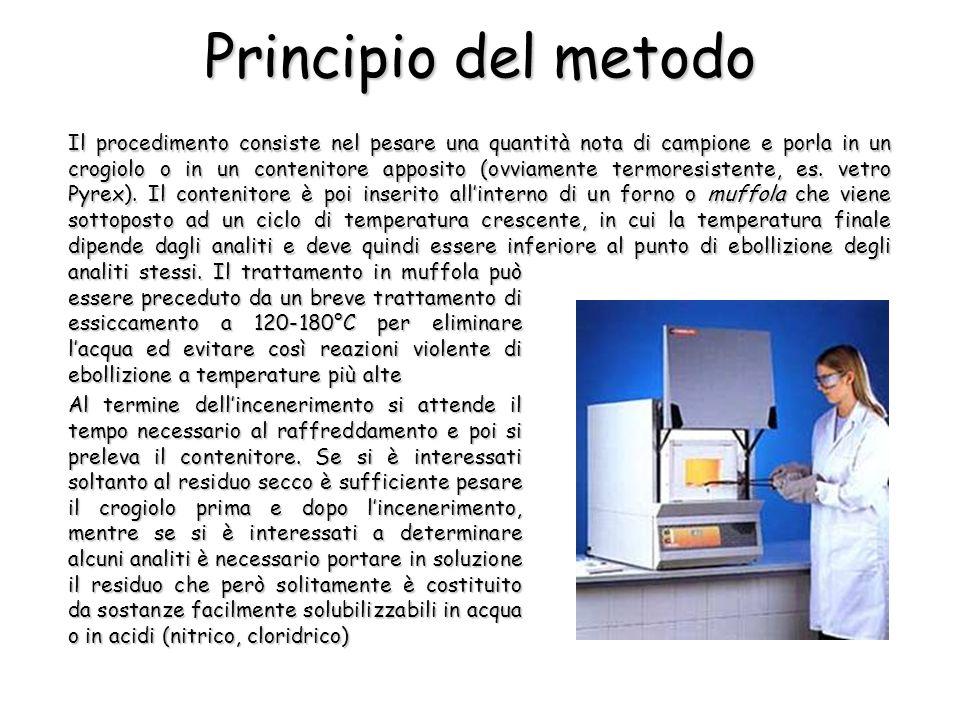 Principio del metodo Il procedimento consiste nel pesare una quantità nota di campione e porla in un crogiolo o in un contenitore apposito (ovviamente termoresistente, es.