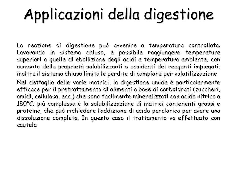 Applicazioni della digestione La reazione di digestione può avvenire a temperatura controllata.