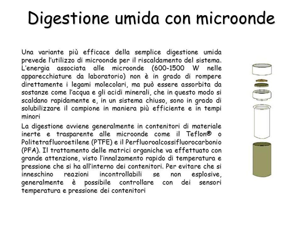 Digestione umida con microonde Una variante più efficace della semplice digestione umida prevede l'utilizzo di microonde per il riscaldamento del sistema.