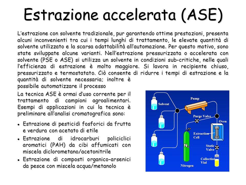 Estrazione accelerata (ASE) L'estrazione con solvente tradizionale, pur garantendo ottime prestazioni, presenta alcuni inconvenienti tra cui i tempi lunghi di trattamento, le elevate quantità di solvente utilizzato e la scarsa adattabilità all'automazione.