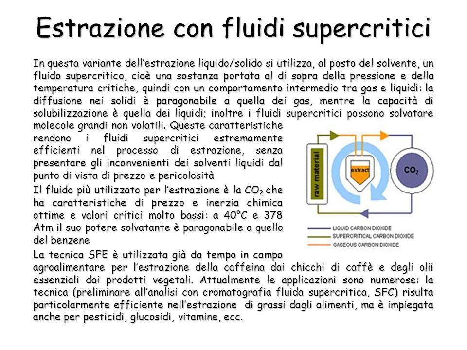 Estrazione con fluidi supercritici In questa variante dell'estrazione liquido/solido si utilizza, al posto del solvente, un fluido supercritico, cioè una sostanza portata al di sopra della pressione e della temperatura critiche, quindi con un comportamento intermedio tra gas e liquidi: la diffusione nei solidi è paragonabile a quella dei gas, mentre la capacità di solubilizzazione è quella dei liquidi; inoltre i fluidi supercritici possono solvatare agroalimentare per l'estrazione della caffeina dai chicchi di caffè e degli olii essenziali dai prodotti vegetali.