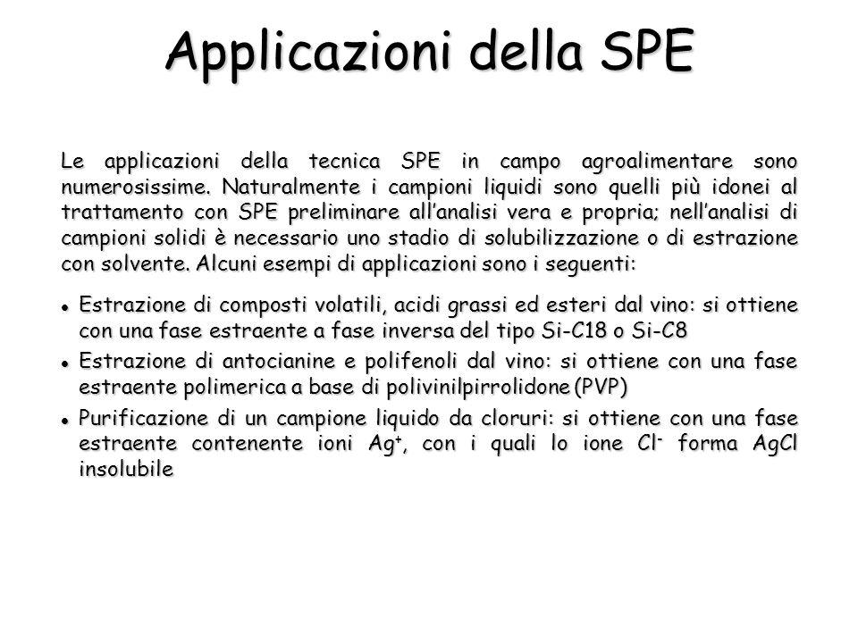 Applicazioni della SPE Le applicazioni della tecnica SPE in campo agroalimentare sono numerosissime.