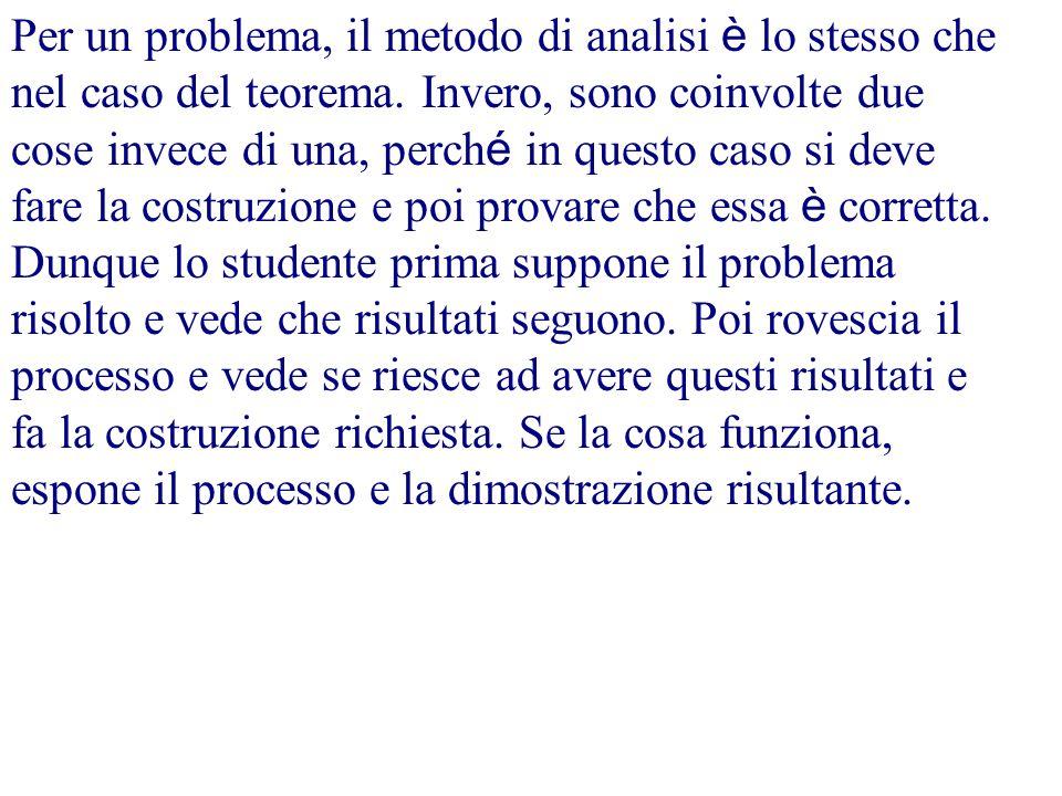 Per un teorema, il metodo di analisi consiste nel ragionare come segue: « Posso provare questa proposizione se posso provare questa cosa; posso provar