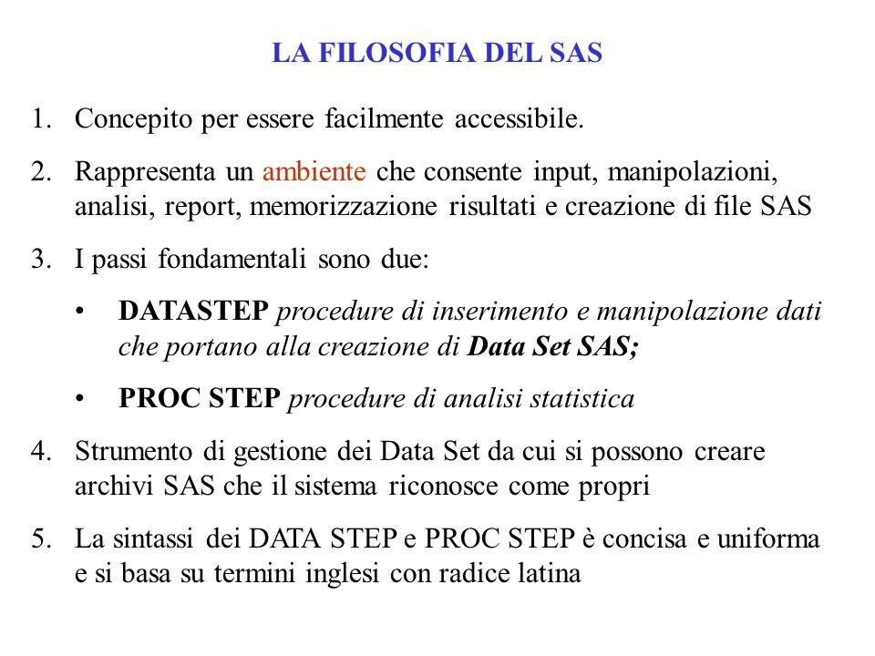 LA FILOSOFIA DEL SAS 6.Richiede un numero limitato di istruzioni ed è concepito per dare una soluzione standard che incontra le esigenze medie dell'utente (default) 7.I risultati prodotti con una procedura SAS sono utilizzabili in un passo successivo oppure si possono memorizzare per essere richiamati in un secondo momento 8.Le procedure SAS (DATASTEP e PROC STEP): sono generali e applicabili a ogni tipo di dati hanno tutte le opzioni necessarie a specificare il formato, la natura e le dimensioni dell'output