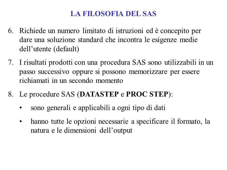 LA FILOSOFIA DEL SAS 6.Richiede un numero limitato di istruzioni ed è concepito per dare una soluzione standard che incontra le esigenze medie dell'ut