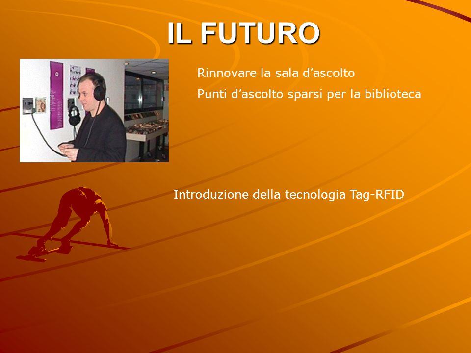IL FUTURO Rinnovare la sala d'ascolto Punti d'ascolto sparsi per la biblioteca Introduzione della tecnologia Tag-RFID