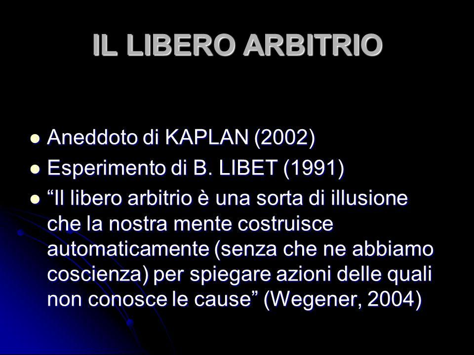 """IL LIBERO ARBITRIO Aneddoto di KAPLAN (2002) Aneddoto di KAPLAN (2002) Esperimento di B. LIBET (1991) Esperimento di B. LIBET (1991) """"Il libero arbitr"""