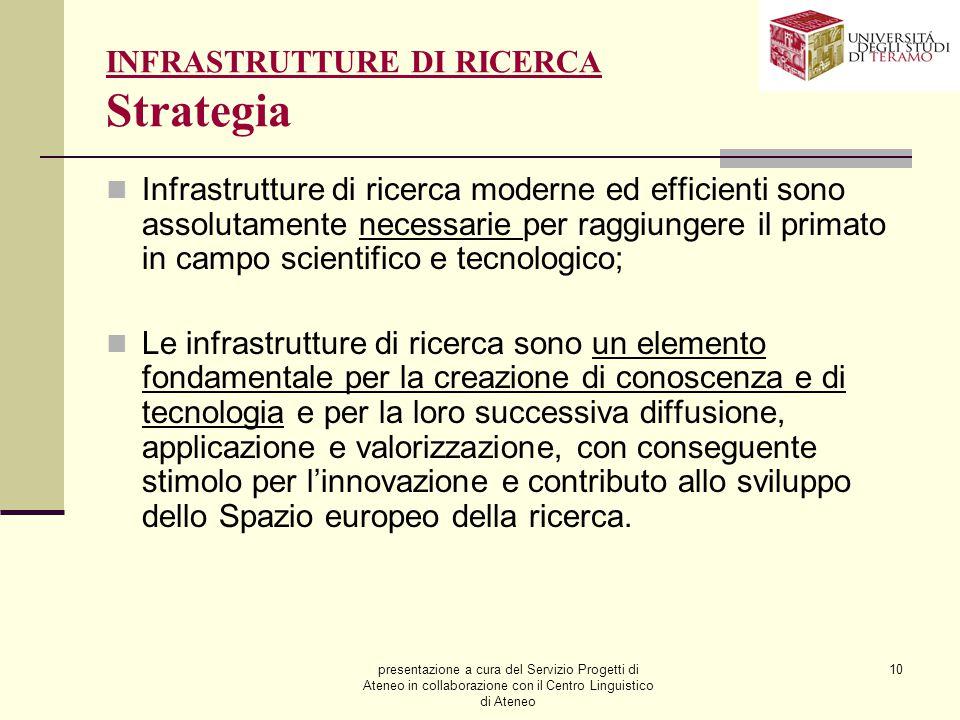 presentazione a cura del Servizio Progetti di Ateneo in collaborazione con il Centro Linguistico di Ateneo 10 INFRASTRUTTURE DI RICERCA Strategia Infr