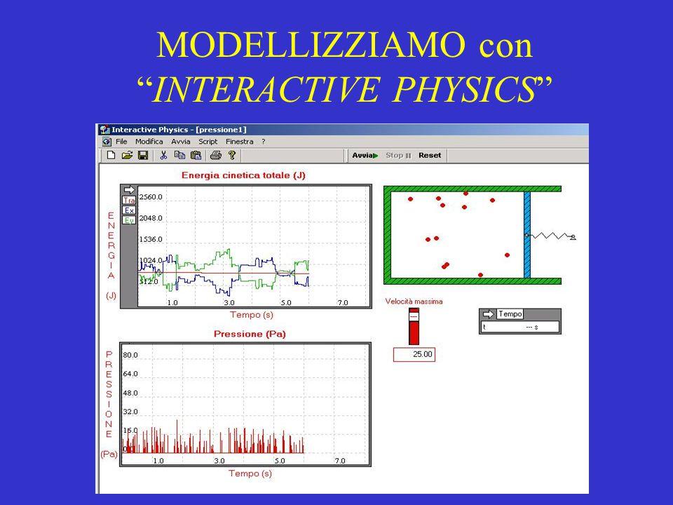 MODELLIZZIAMO con INTERACTIVE PHYSICS