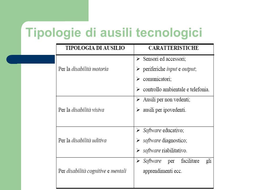 Tipologie di ausili tecnologici