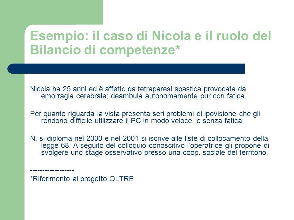 Esempio: il caso di Nicola e il ruolo del Bilancio di competenze* Nicola ha 25 anni ed è affetto da tetraparesi spastica provocata da emorragia cerebr