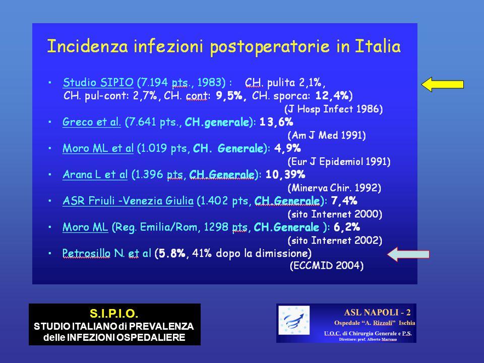 S.I.P.I.O. STUDIO ITALIANO di PREVALENZA delle INFEZIONI OSPEDALIERE