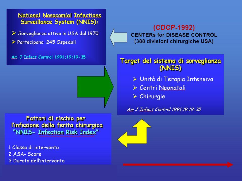 (CDCP-1992) CENTERs for DISEASE CONTROL (388 divisioni chirurgiche USA)