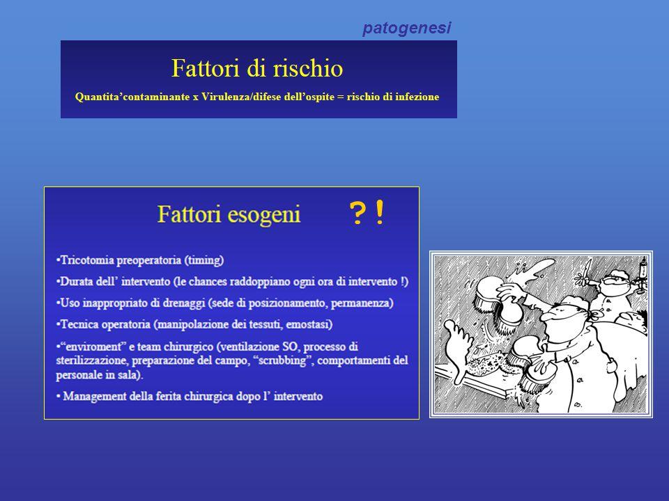 ?! patogenesi