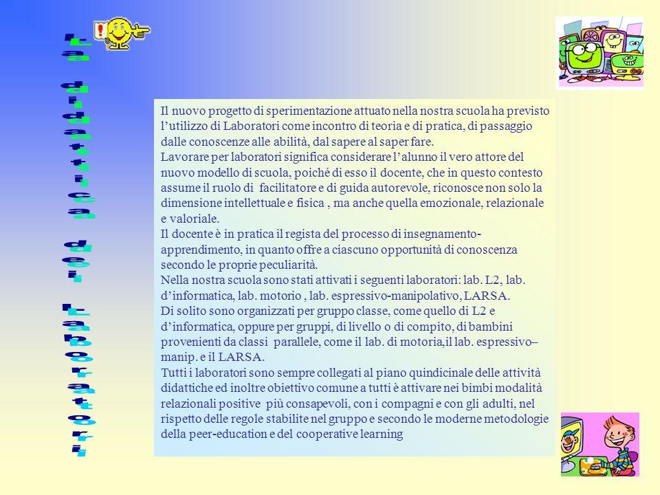 PROGETTI CURRICOLARI SCUOLA ELEMENTARE STATALE G.