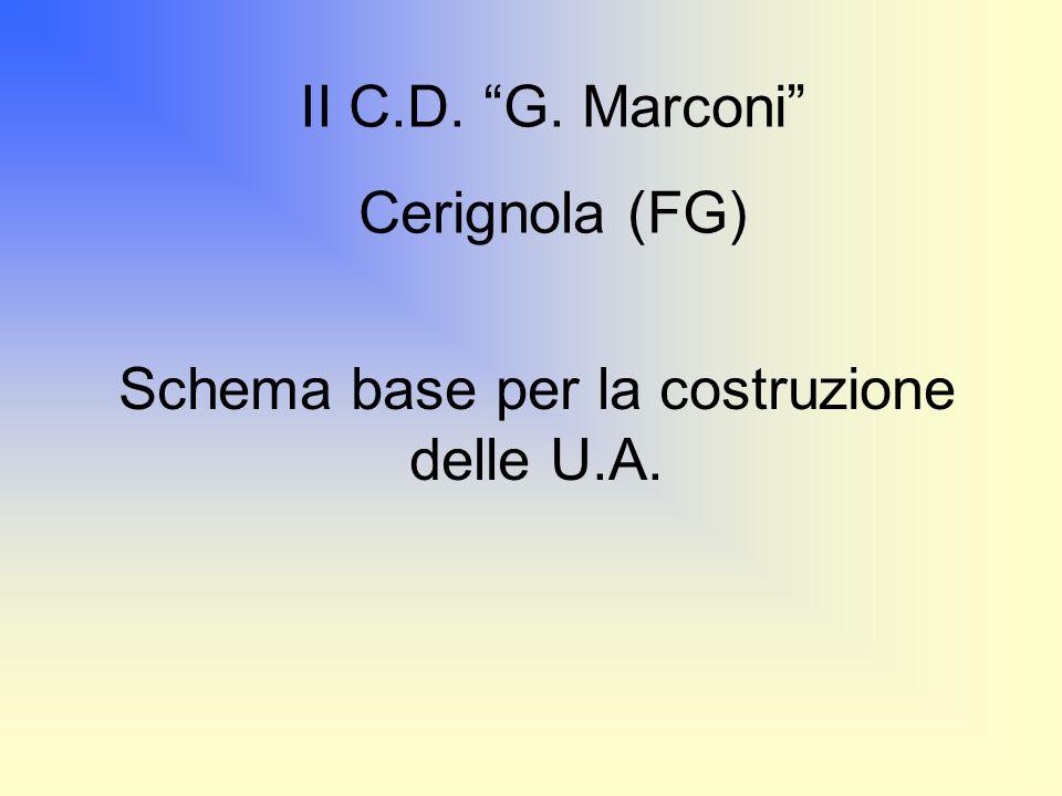 II C.D. G. Marconi Cerignola (FG) Schema base per la costruzione delle U.A.