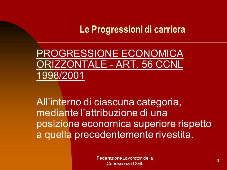 Federazione Lavoratori della Conoscenza CGIL 3 Le Progressioni di carriera PROGRESSIONE ECONOMICA ORIZZONTALE - ART.