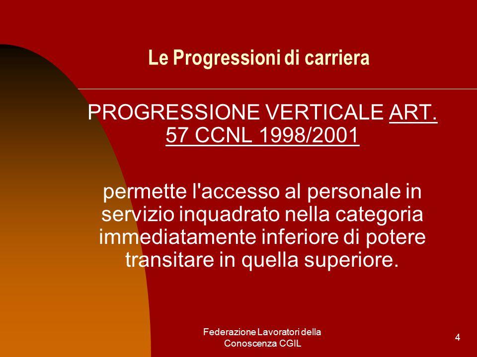 Federazione Lavoratori della Conoscenza CGIL 4 Le Progressioni di carriera PROGRESSIONE VERTICALE ART.
