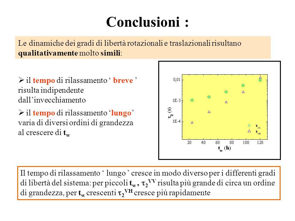 Conclusioni : Le dinamiche dei gradi di libertà rotazionali e traslazionali risultano qualitativamente molto simili:  il tempo di rilassamento ' breve ' risulta indipendente dall'invecchiamento  il tempo di rilassamento 'lungo' varia di diversi ordini di grandezza al crescere di t w Il tempo di rilassamento ' lungo ' cresce in modo diverso per i differenti gradi di libertà del sistema: per piccoli t w,  2 VV risulta più grande di circa un ordine di grandezza, per t w crescenti  2 VH cresce più rapidamente