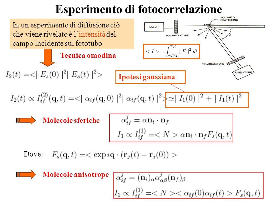 Esperimento di fotocorrelazione In un esperimento di diffusione ciò che viene rivelato è l'intensità del campo incidente sul fototubo Dove: Molecole sferiche Molecole anisotrope Tecnica omodina Ipotesi gaussiana
