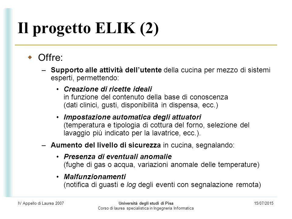 15/07/2015 Università degli studi di Pisa Corso di laurea specialistica in Ingegneria Informatica IV Appello di Laurea 2007 Il progetto ELIK (2)  Off