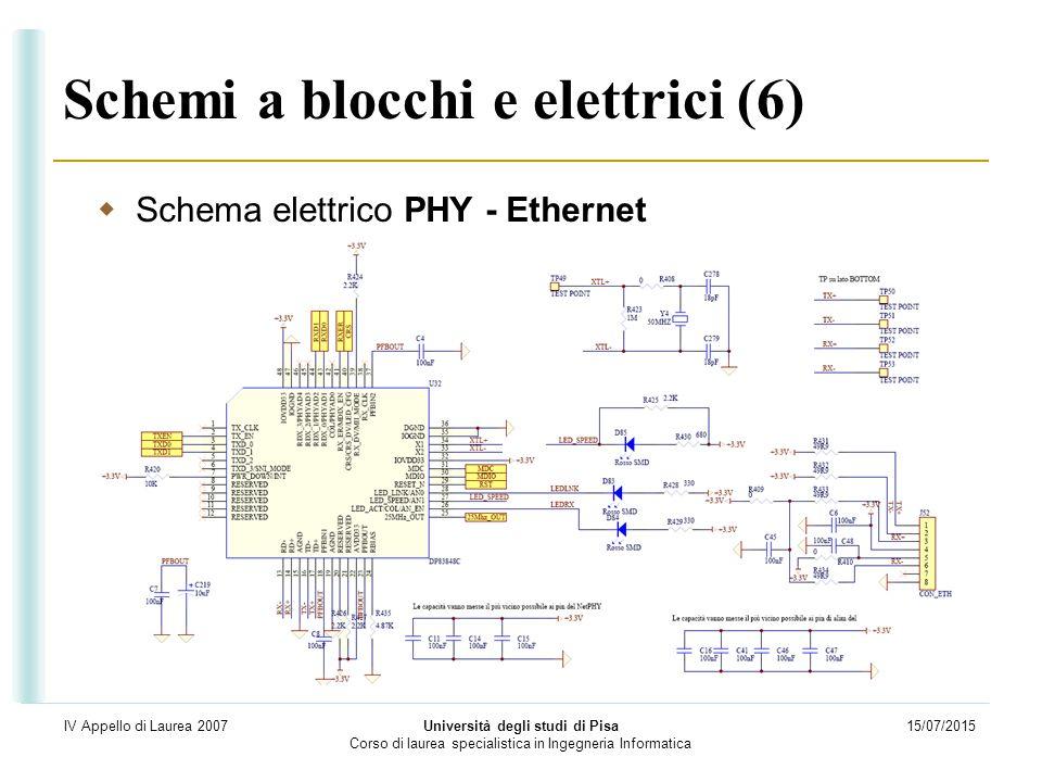 15/07/2015 Università degli studi di Pisa Corso di laurea specialistica in Ingegneria Informatica IV Appello di Laurea 2007 Schemi a blocchi e elettri