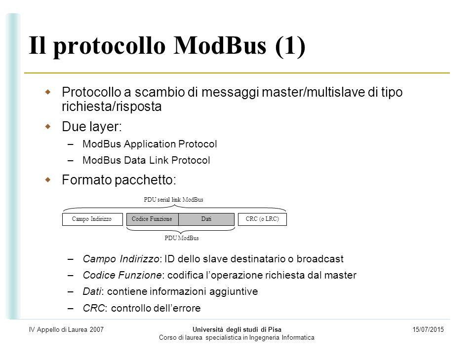 15/07/2015 Università degli studi di Pisa Corso di laurea specialistica in Ingegneria Informatica IV Appello di Laurea 2007 Il protocollo ModBus (1) 