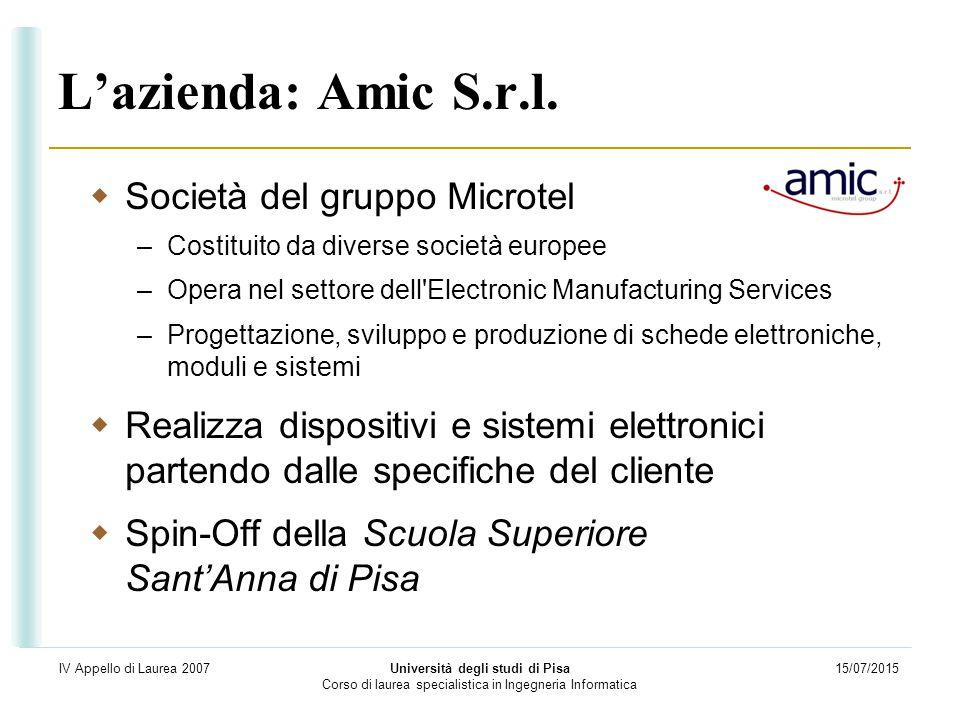 15/07/2015 Università degli studi di Pisa Corso di laurea specialistica in Ingegneria Informatica IV Appello di Laurea 2007 L'azienda: Amic S.r.l.  S