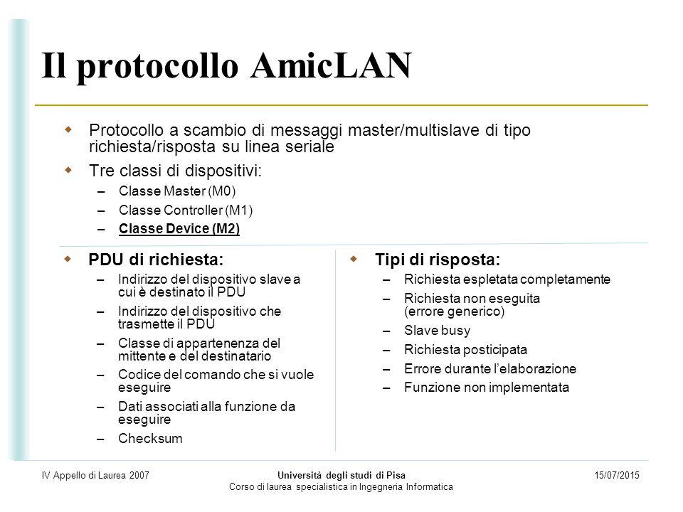 15/07/2015 Università degli studi di Pisa Corso di laurea specialistica in Ingegneria Informatica IV Appello di Laurea 2007 Il protocollo AmicLAN  Pr