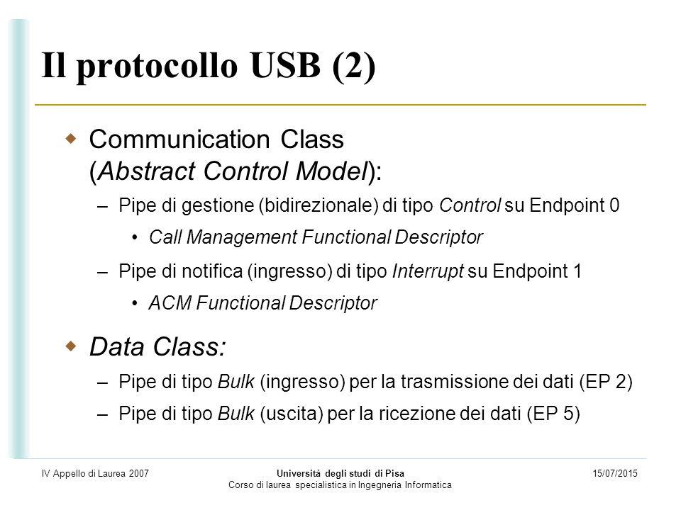 15/07/2015 Università degli studi di Pisa Corso di laurea specialistica in Ingegneria Informatica IV Appello di Laurea 2007 Il protocollo USB (2)  Co