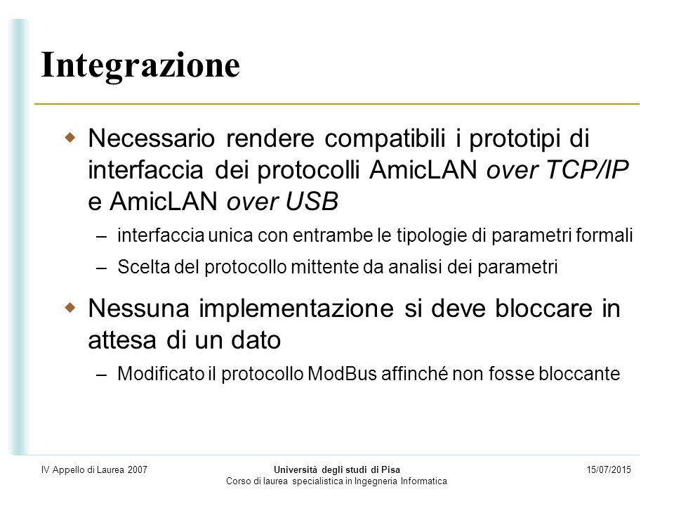 15/07/2015 Università degli studi di Pisa Corso di laurea specialistica in Ingegneria Informatica IV Appello di Laurea 2007 Integrazione  Necessario