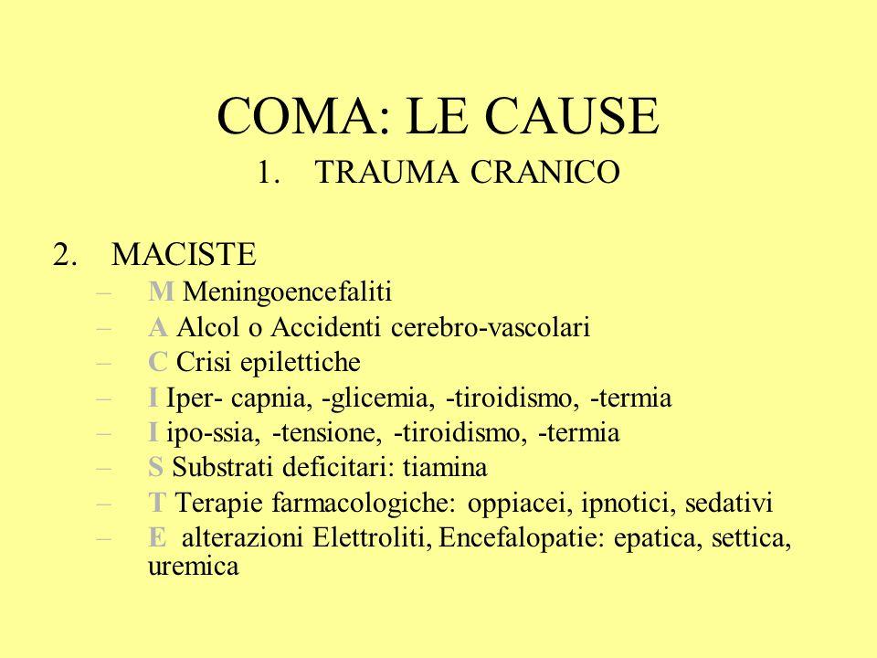 COMA: LE CAUSE 1.TRAUMA CRANICO 2.MACISTE –M Meningoencefaliti –A Alcol o Accidenti cerebro-vascolari –C Crisi epilettiche –I Iper- capnia, -glicemia,