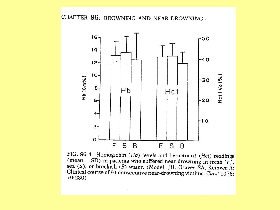 CONTROLLO DELLA VENTILAZIONE MECCANICA Il flusso ematico cerebrale dipende (all'interno dell'autoregolazione cerebrale) da fattori locali, primo fra tutti la P a CO 2.