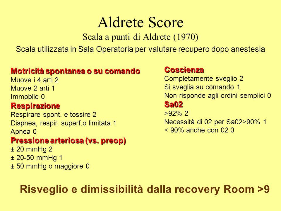 Aldrete Score Scala a punti di Aldrete (1970) Motricità spontanea o su comando Muove i 4 arti 2 Muove 2 arti 1 Immobile 0Respirazione Respirare spont.