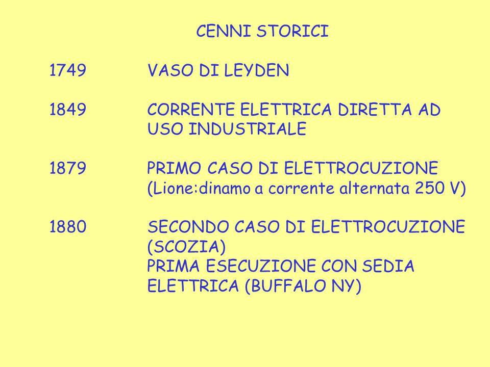 CENNI STORICI 1749VASO DI LEYDEN 1849CORRENTE ELETTRICA DIRETTA AD USO INDUSTRIALE 1879PRIMO CASO DI ELETTROCUZIONE (Lione:dinamo a corrente alternata