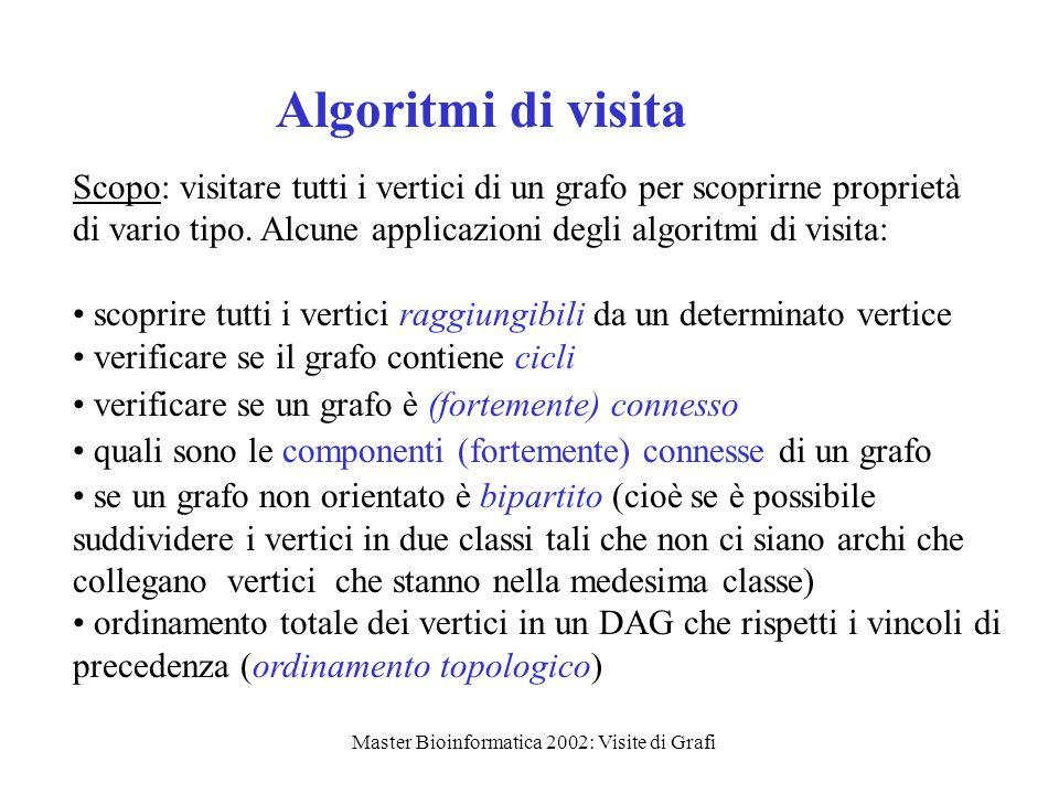 Master Bioinformatica 2002: Visite di Grafi Algoritmi di visita Scopo: visitare tutti i vertici di un grafo per scoprirne proprietà di vario tipo.