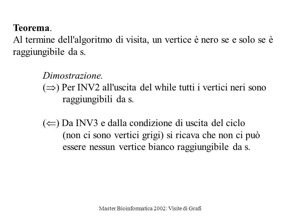 Master Bioinformatica 2002: Visite di Grafi Teorema.