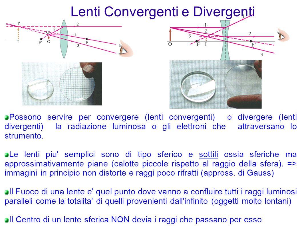 Possono servire per convergere (lenti convergenti) o divergere (lenti divergenti) la radiazione luminosa o gli elettroni che attraversano lo strumento
