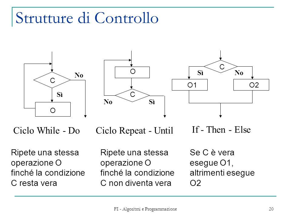 FI - Algoritmi e Programmazione 20 Strutture di Controllo Ciclo While - DoCiclo Repeat - Until If - Then - Else Sì No Sì Ripete una stessa operazione O finché la condizione C resta vera C O O2O1 O C Ripete una stessa operazione O finché la condizione C non diventa vera C Se C è vera esegue O1, altrimenti esegue O2